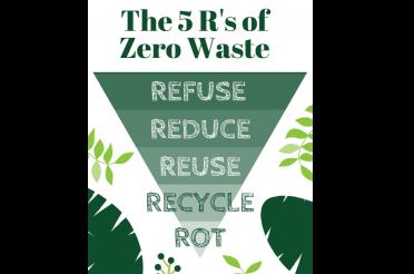 Minimal Waste Living
